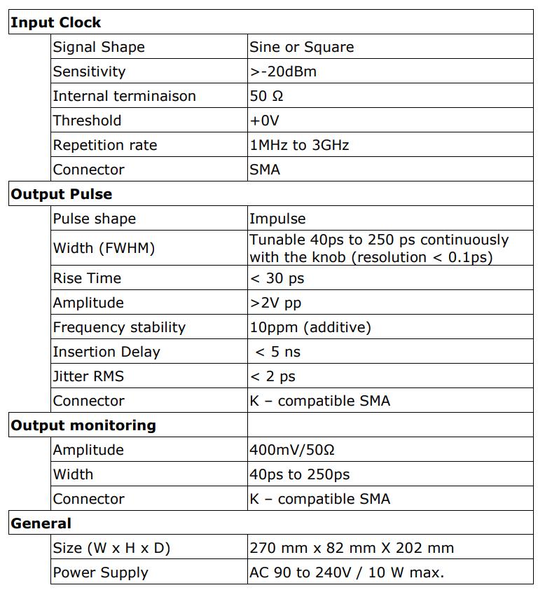 Технические характеристики GFT7021