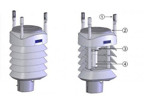 Метеостанции автоматические WXT520