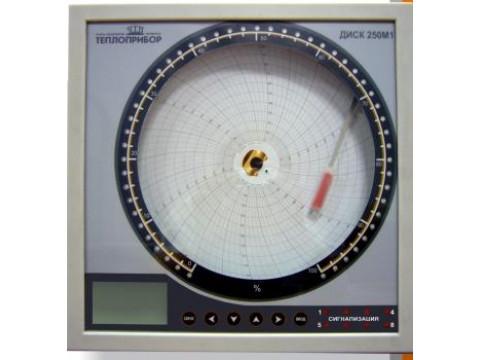 Приборы показывающие и регистрирующие ДИСК 250М1