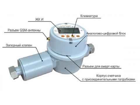 Счетчики газа Гранд-SPI