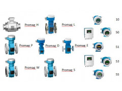 Расходомеры электромагнитные Promag