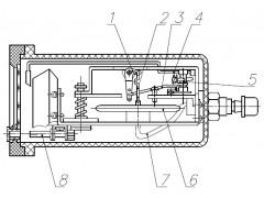 Тягомеры, напоромеры, тягонапоромеры мембранные показывающие ТМП-52-М3У (тягомеры), НМП-52-М3У (напоромеры), ТНМП-52-М3У (тягонапоромеры)
