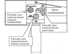 Тензиометры TD