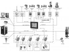 Коммуникаторы измерительно-вычислительные универсальные ГиперФлоу-УИВК
