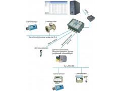Системы информационно-измерительные РУССА