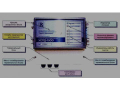Устройства сбора и передачи данных УСПД-1500
