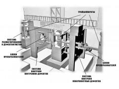 Установки ультразвукового контроля сортового проката автоматизированные УЛЬТРА-PEL700B.005