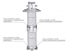 Трансформаторы тока ТФЗМ 362, ТФЗМ 525