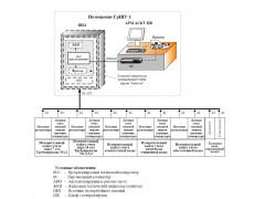 Система измерительно-информационная АСКУ ПВм