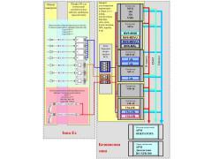 Аппаратура вибромониторинга промышленного оборудования OneproD-01dB