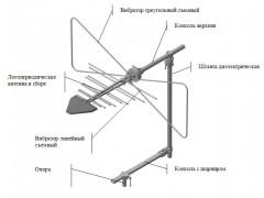 Антенны измерительные комбинированные П6-11М