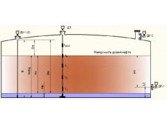 Системы измерений R-AT-MM/TG