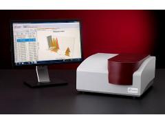 Анализаторы размера частиц 90Plus/BI-MAS