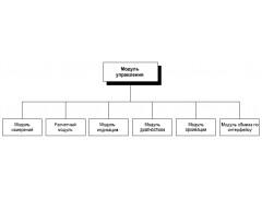 Система измерения и учета объемного расхода и объема сточных вод