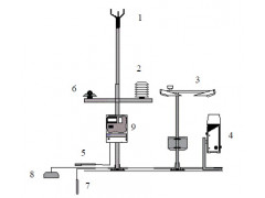 Станции погодные автоматические AWS430
