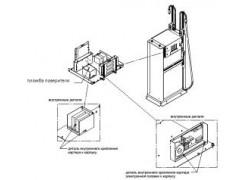 Колонки раздаточные сжатого газа ESP мод. ESPH11/1, ESP22/3