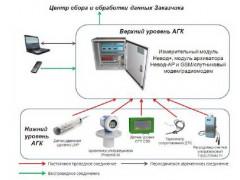 Комплексы автоматические гидрологические АДУ