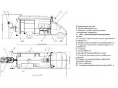 Комплексы измерительные передвижных дорожных лабораторий ТРАССА
