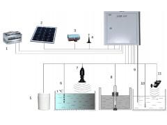 Комплексы автоматизированные гидрологические АГК-01
