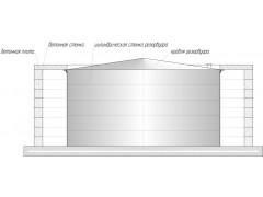 Резервуары стальные вертикальные цилиндрические c защитной стенкой РВС-1000