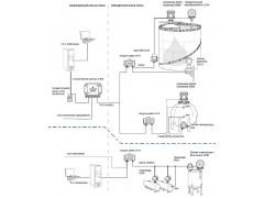 Системы измерительные для резервуарных парков RTG