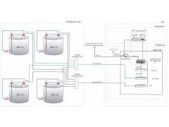 Система информационно-измерительная учета количества нефти в резервуарном парке Береговых сооружений