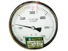 Манометр деформационный показывающий 40-400-6000