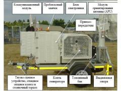 Системы измерения сдвигов бортов MSR 300, MSR 300 rev B
