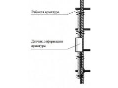 Датчики деформации арматуры IRHP-0750