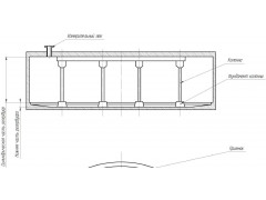 Резервуар железобетонный вертикальный цилиндрический ЖБР-10000