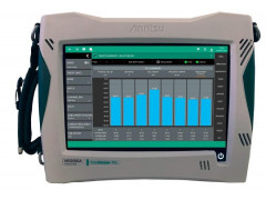Анализаторы спектра портативные MS2090A