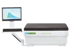 Радиометры альфа-бета-излучения спектрометрические Tri-Carb и Quantulus