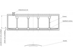 Резервуары железобетонные вертикальные цилиндрические ЖБР-30000