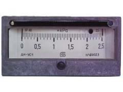 Тягомеры, напоромеры, тягонапоромеры, дифманометры-тягомеры, дифманометры-напоромеры, дифманометры-тягонапоромеры