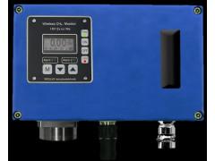Газоанализаторы CH4-Monitor мод. GMM 01.04.8ххх
